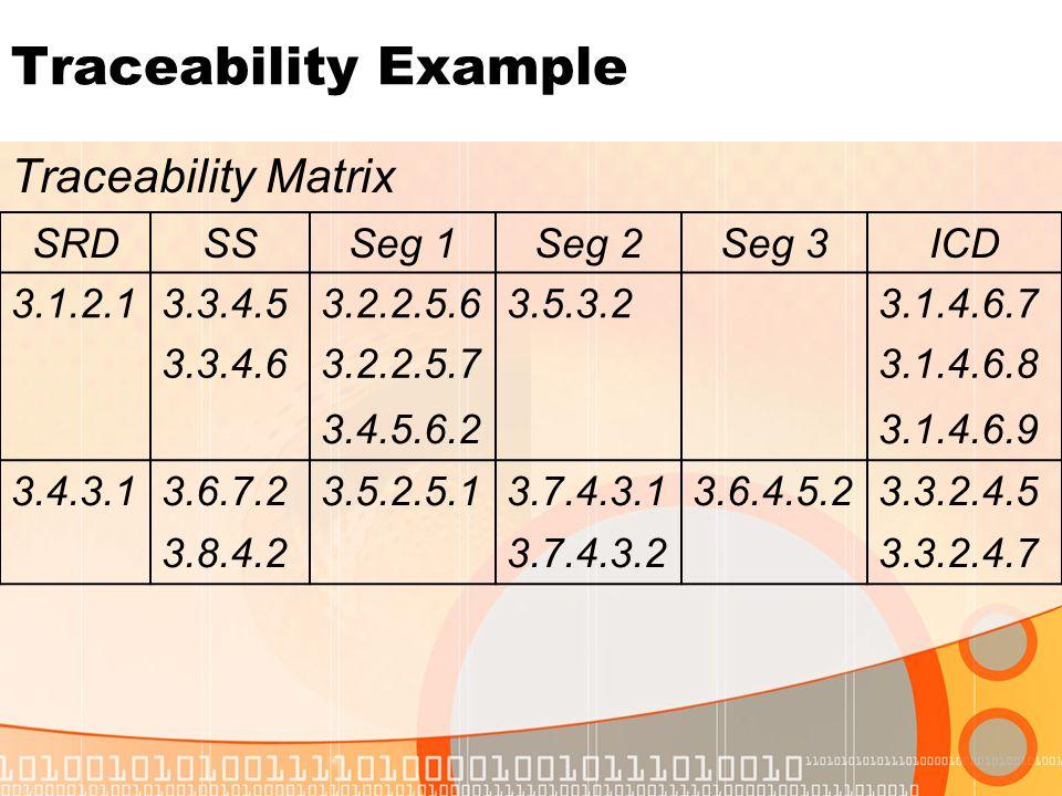 Traceability Example Traceability Matrix SRDSSSeg 1Seg 2Seg 3ICD 3.1.2.13.3.4.53.2.2.5.63.5.3.23.1.4.6.7 3.3.4.63.2.2.5.73.1.4.6.8 3.4.5.6.23.1.4.6.9 3.4.3.13.6.7.23.5.2.5.13.7.4.3.13.6.4.5.23.3.2.4.5 3.8.4.23.7.4.3.23.3.2.4.7