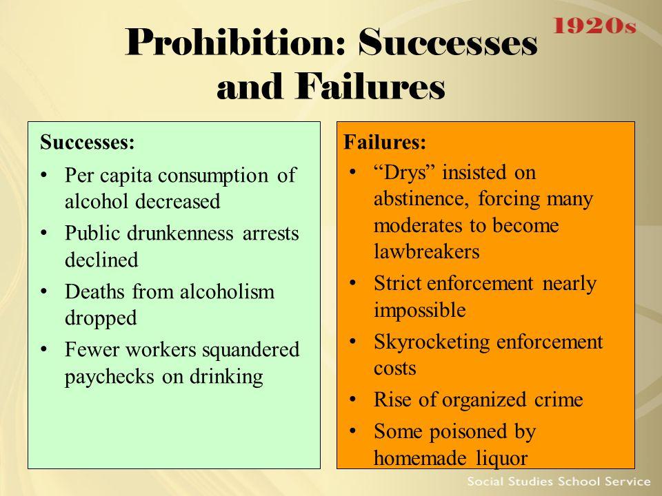 Prohibition: Successes and Failures Successes: Per capita consumption of alcohol decreased Public drunkenness arrests declined Deaths from alcoholism