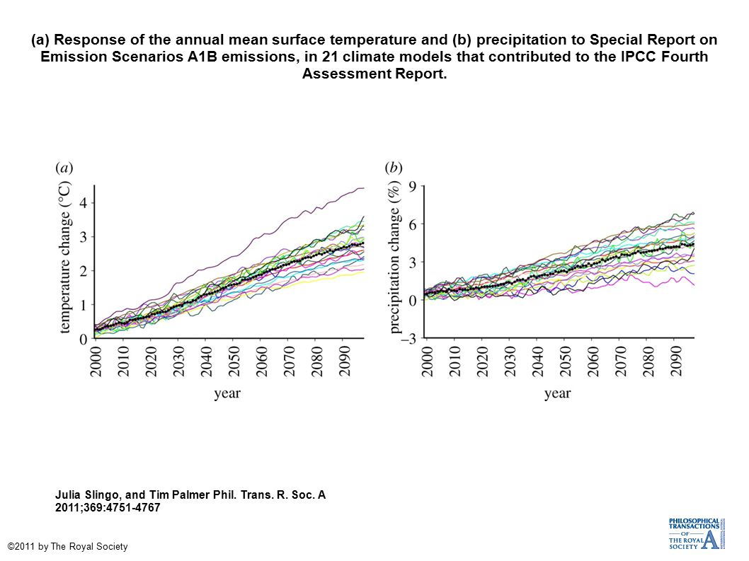 (a) Response of the annual mean surface temperature and (b) precipitation to Special Report on Emission Scenarios A1B emissions, in 21 climate models