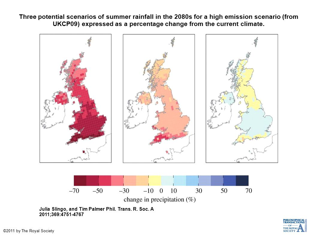 Three potential scenarios of summer rainfall in the 2080s for a high emission scenario (from UKCP09) expressed as a percentage change from the current climate.