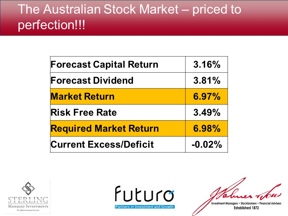 The Australian Stock Market – priced to perfection!!.