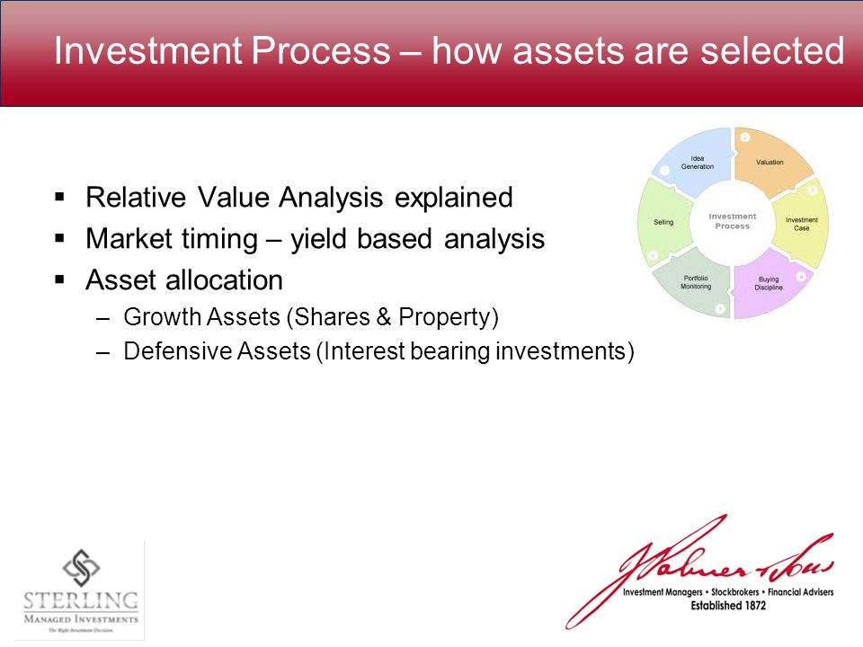 Investment Process – how assets are selected  Relative Value Analysis explained  Market timing – yield based analysis  Asset allocation –Growth Assets (Shares & Property) –Defensive Assets (Interest bearing investments)