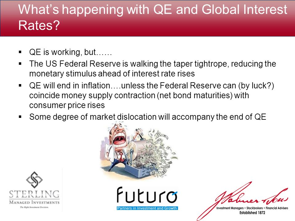 What's happening with QE and Global Interest Rates.