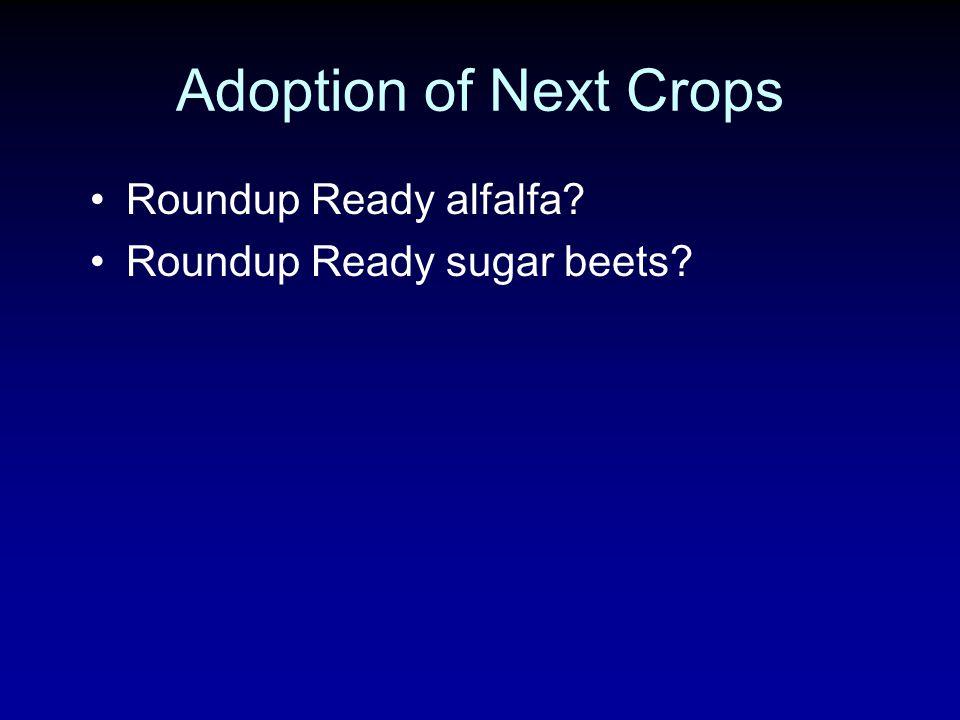 Adoption of Next Crops Roundup Ready alfalfa? Roundup Ready sugar beets?