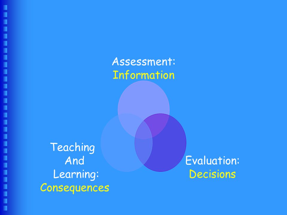 Teaching & learning tasks, assessment tasks Teaching & learning activities/tasks Assessment activities/tasks Primary purpose  Promote or facilitate learning  Enhance learners' linguistic, cognitive, emotional, and social development Gather information to inform decisions Gather information to inform decisions