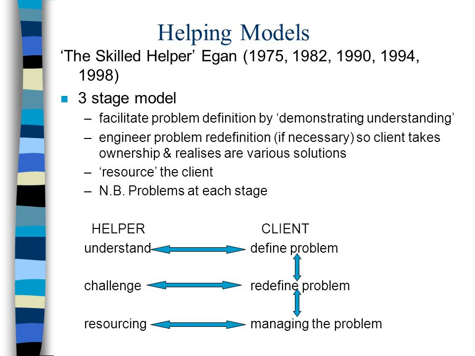 Helping Models 'The Skilled Helper' Egan (1975, 1982, 1990, 1994, 1998) n 3 stage model –facilitate problem definition by 'demonstrating understanding' –engineer problem redefinition (if necessary) so client takes ownership & realises are various solutions –'resource' the client –N.B.
