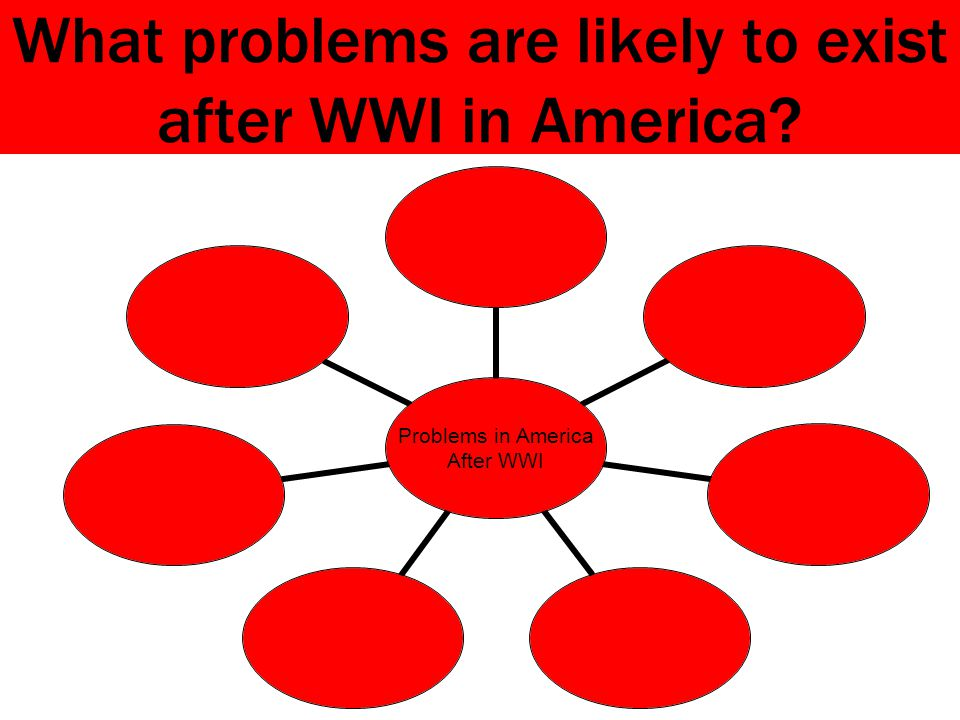 What problems are likely to exist after WWI in America.