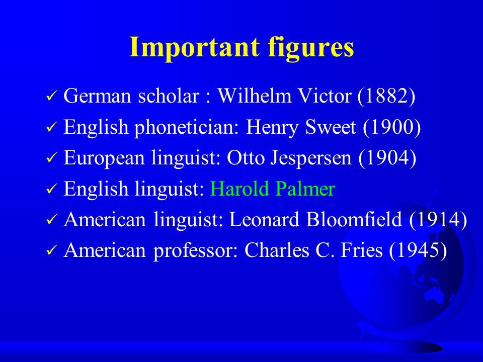 Important figures German scholar : Wilhelm Victor (1882) English phonetician: Henry Sweet (1900) European linguist: Otto Jespersen (1904) English ling