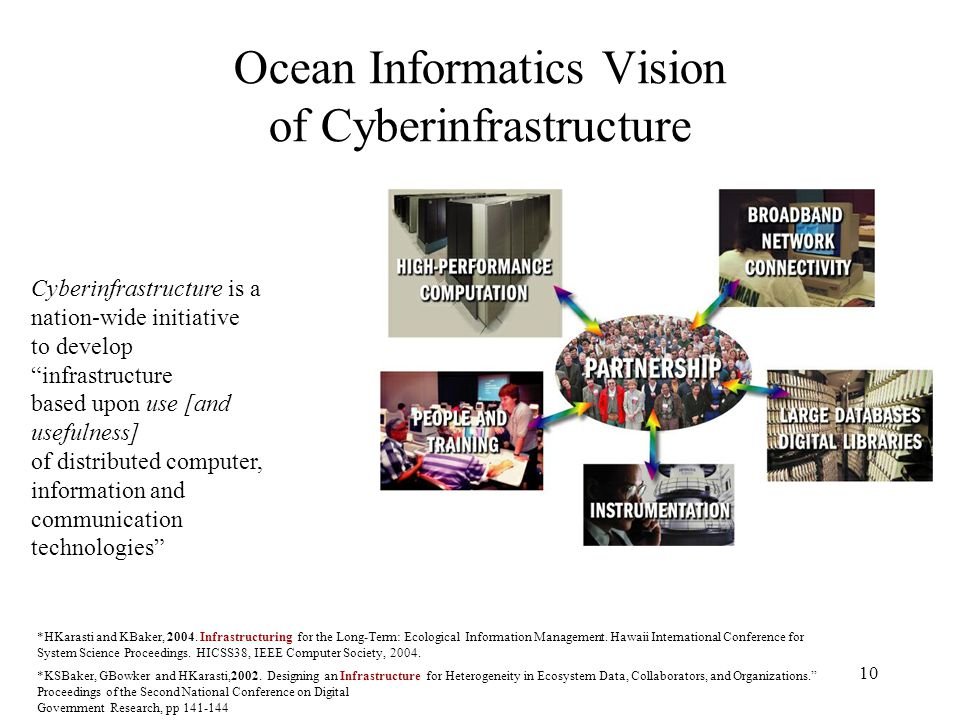 "10 Ocean Informatics Vision of Cyberinfrastructure Cyberinfrastructure is a nation-wide initiative to develop ""infrastructure based upon use [and usef"