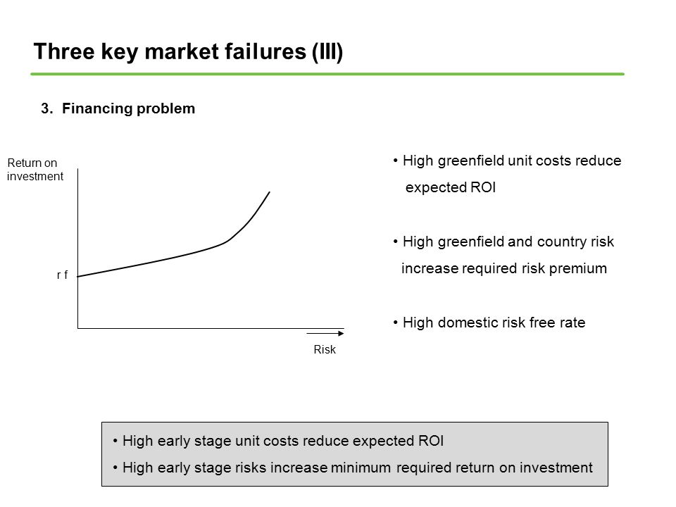 Three key market failures (III) 3. Financing problem Return on investment r f High greenfield unit costs reduce expected ROI High greenfield and count