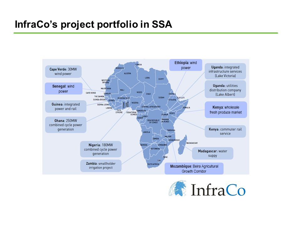 InfraCo's project portfolio in SSA Ethiopia : wind power Senegal : wind power Kenya : wholesale fresh produce market Mozambique : Beira Agricultural G