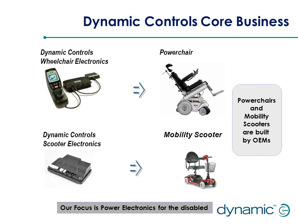 Dynamic Controls Core Business Dynamic Controls Powerchair Wheelchair Electronics Our Focus is Power Electronics for the disabled Dynamic Controls Mobility Scooter Scooter Electronics Powerchairs and Mobility Scooters are built by OEMs
