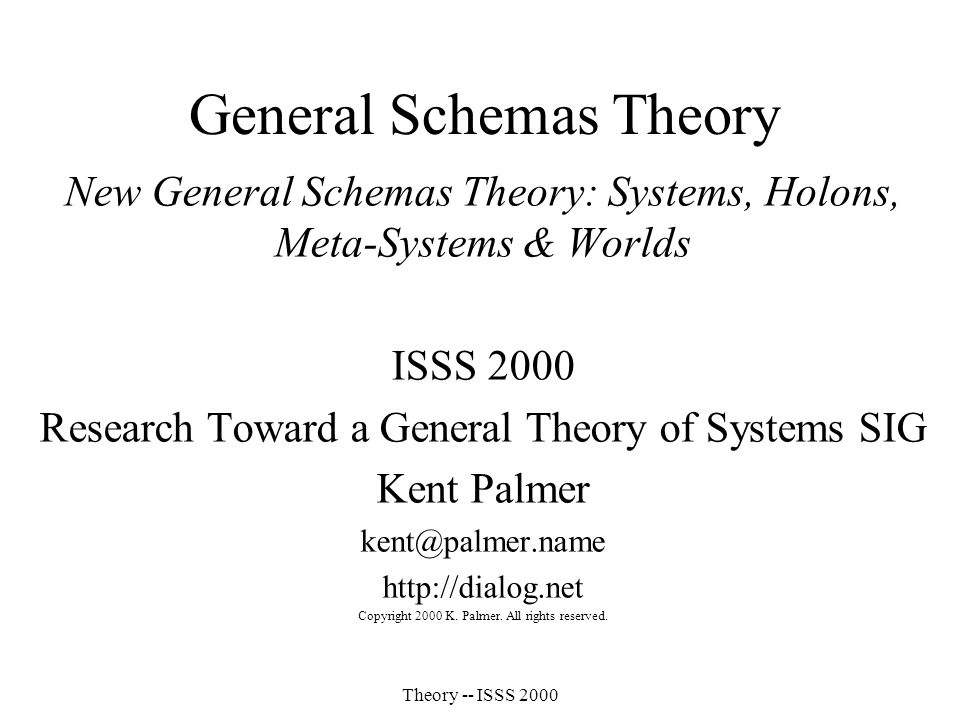 5/3/2015Kent Palmer -- General Schemas Theory -- ISSS 2000 1 General Schemas Theory New General Schemas Theory: Systems, Holons, Meta-Systems & Worlds ISSS 2000 Research Toward a General Theory of Systems SIG Kent Palmer kent@palmer.name http://dialog.net Copyright 2000 K.