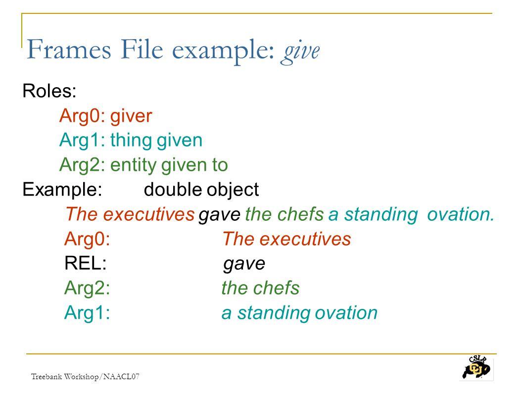Treebank Workshop/NAACL07 NomBank Frame File example: gift (nominalizations, noun predicates, partitives, etc.
