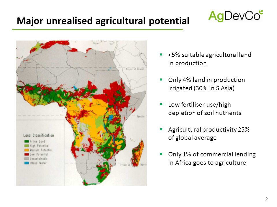 2  <5% suitable agricultural land in production  Only 4% land in production irrigated (30% in S Asia)  Low fertiliser use/high depletion of soil nu