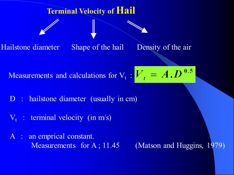Terminal Velocity of Hail Hailstone diameterShape of the hail Density of the air Measurements and calculations for V t : D : hailstone diameter (usual