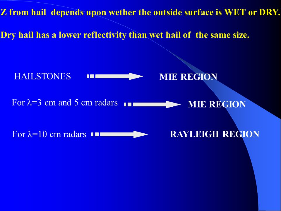 Z from hail depends upon wether the outside surface is WET or DRY. Dry hail has a lower reflectivity than wet hail of the same size. HAILSTONES MIE RE