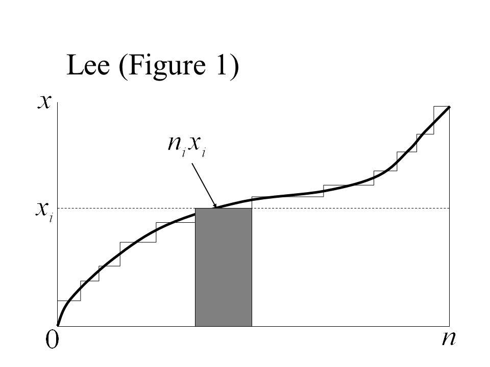 Lee (Figure 1)
