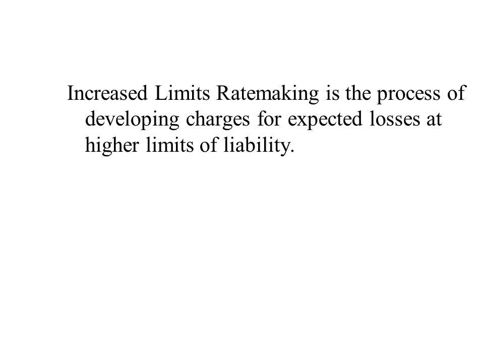 Basic Limits vs.