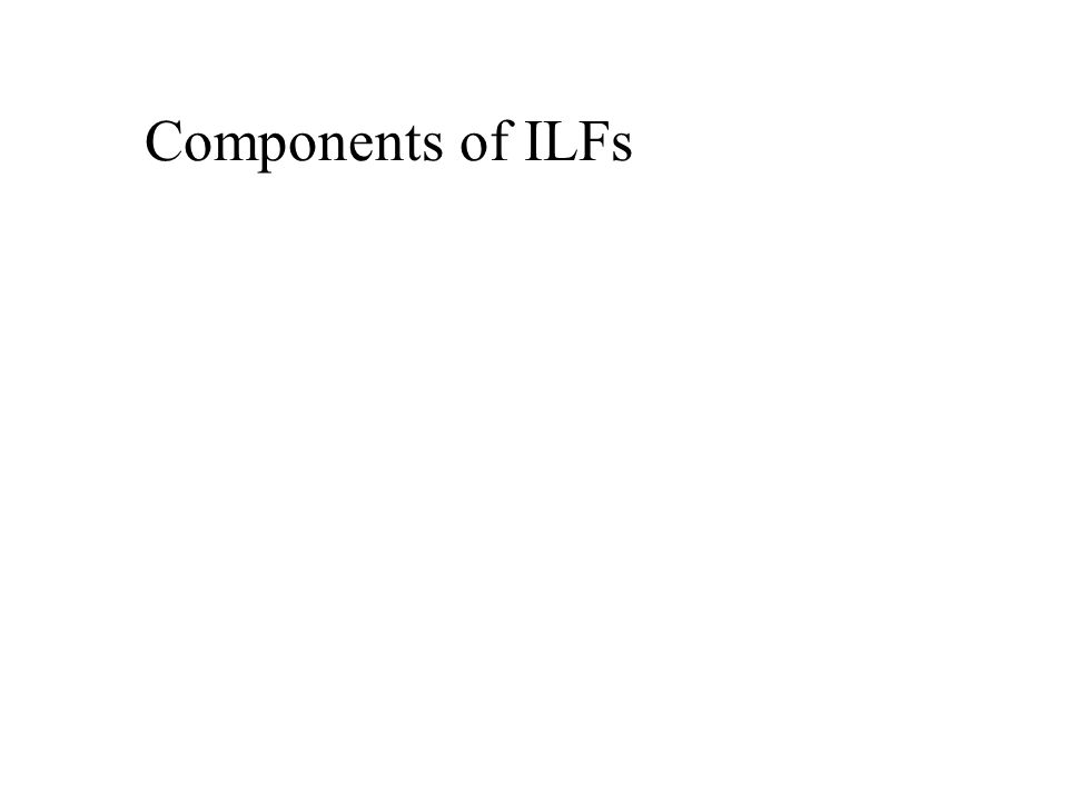 Components of ILFs