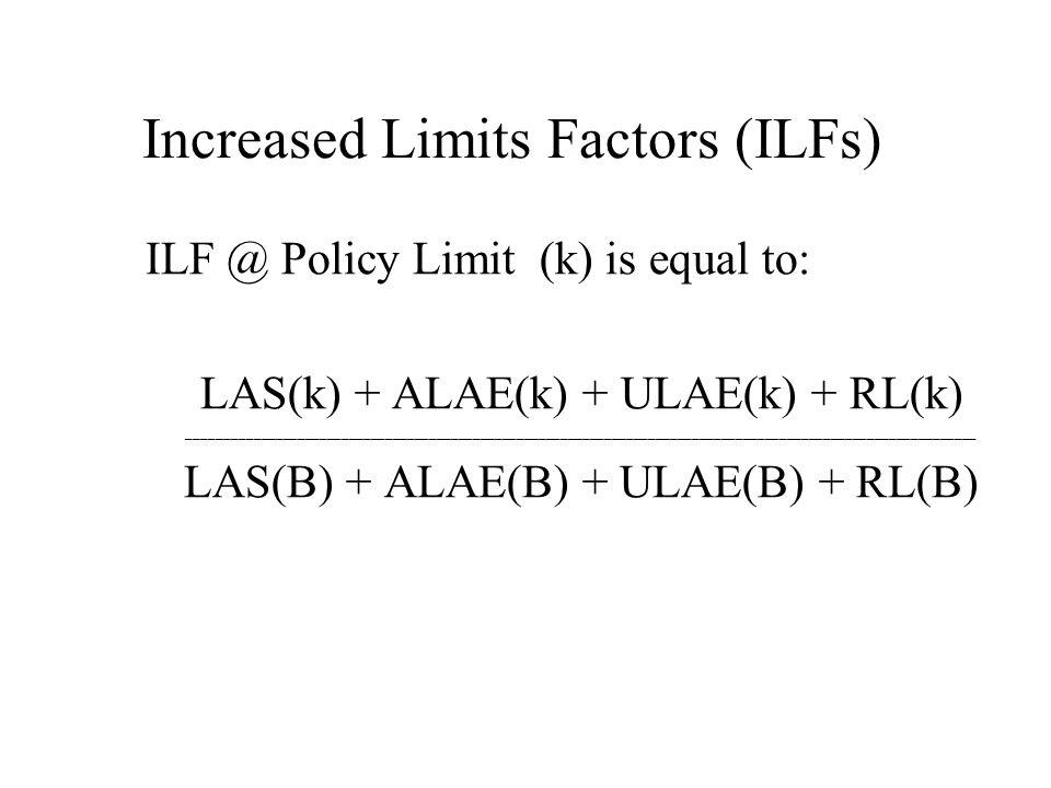 Increased Limits Factors (ILFs) ILF @ Policy Limit (k) is equal to: LAS(k) + ALAE(k) + ULAE(k) + RL(k) ____________________________________________________________________________________________________________ LAS(B) + ALAE(B) + ULAE(B) + RL(B)