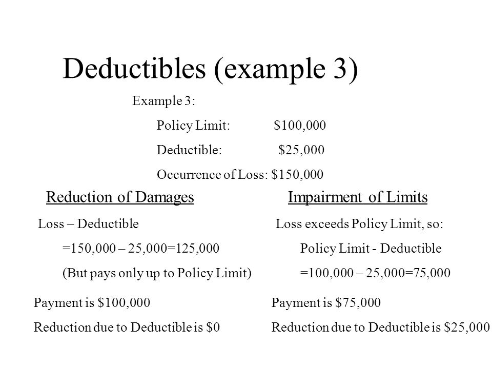 Deductibles (example 3) Reduction of DamagesImpairment of Limits Example 3: Policy Limit: $100,000 Deductible: $25,000 Occurrence of Loss: $150,000 Loss – Deductible =150,000 – 25,000=125,000 (But pays only up to Policy Limit) Loss exceeds Policy Limit, so: Policy Limit - Deductible =100,000 – 25,000=75,000 Payment is $100,000 Reduction due to Deductible is $0 Payment is $75,000 Reduction due to Deductible is $25,000