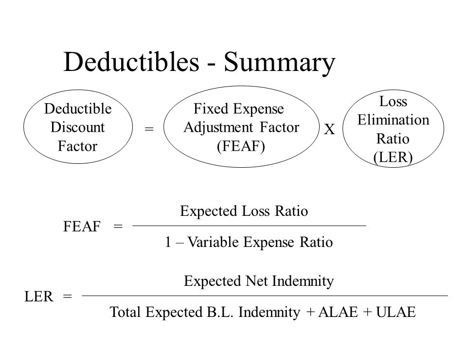 Deductibles - Summary Deductible Discount Factor Expected Net Indemnity Total Expected B.L.