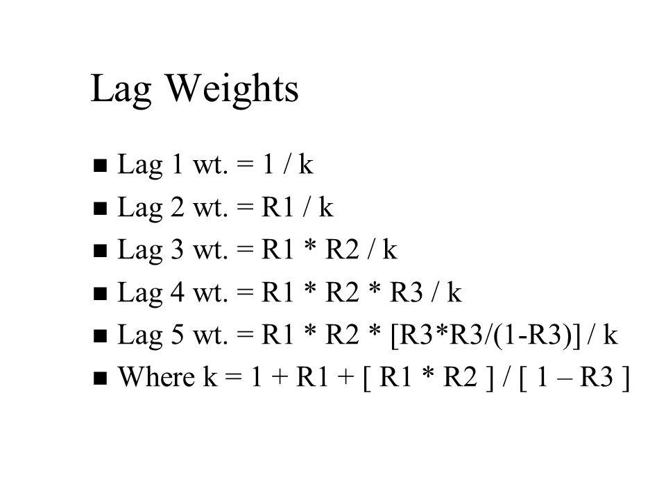 Lag Weights Lag 1 wt. = 1 / k Lag 2 wt. = R1 / k Lag 3 wt.