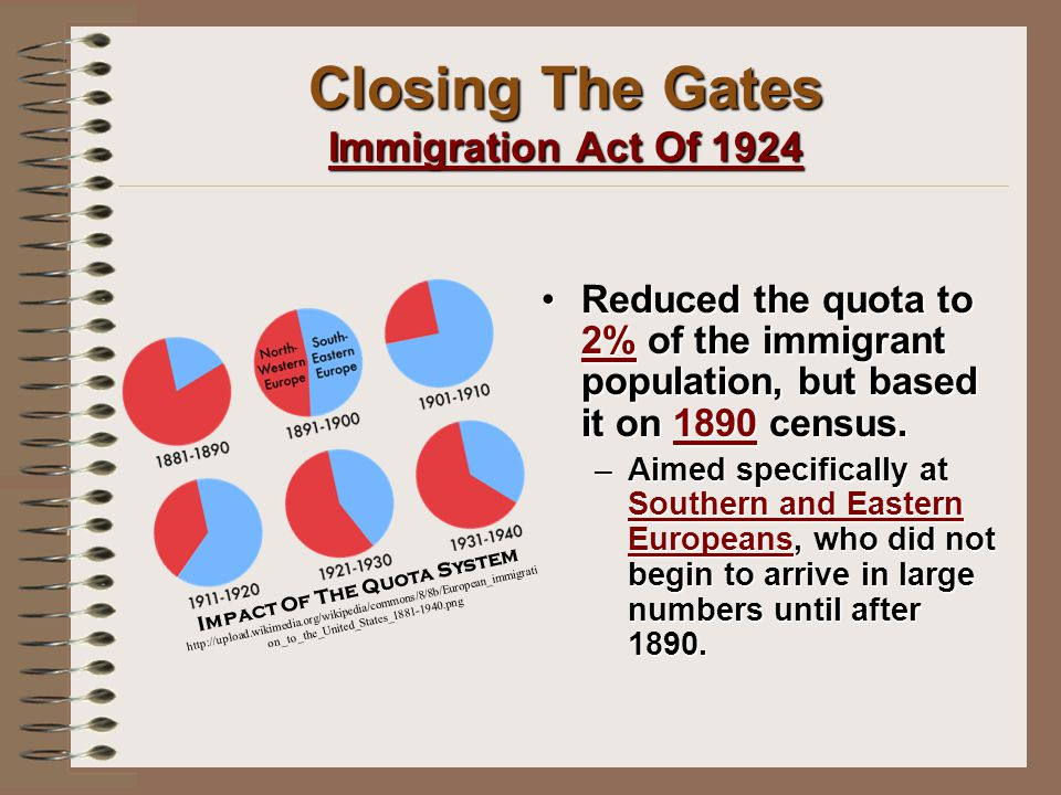 Closing The Gates Establishment Of The Quota System Growth of immigration from Southern and Eastern Europe, as well as Mexico.Growth of immigration from Southern and Eastern Europe, as well as Mexico.