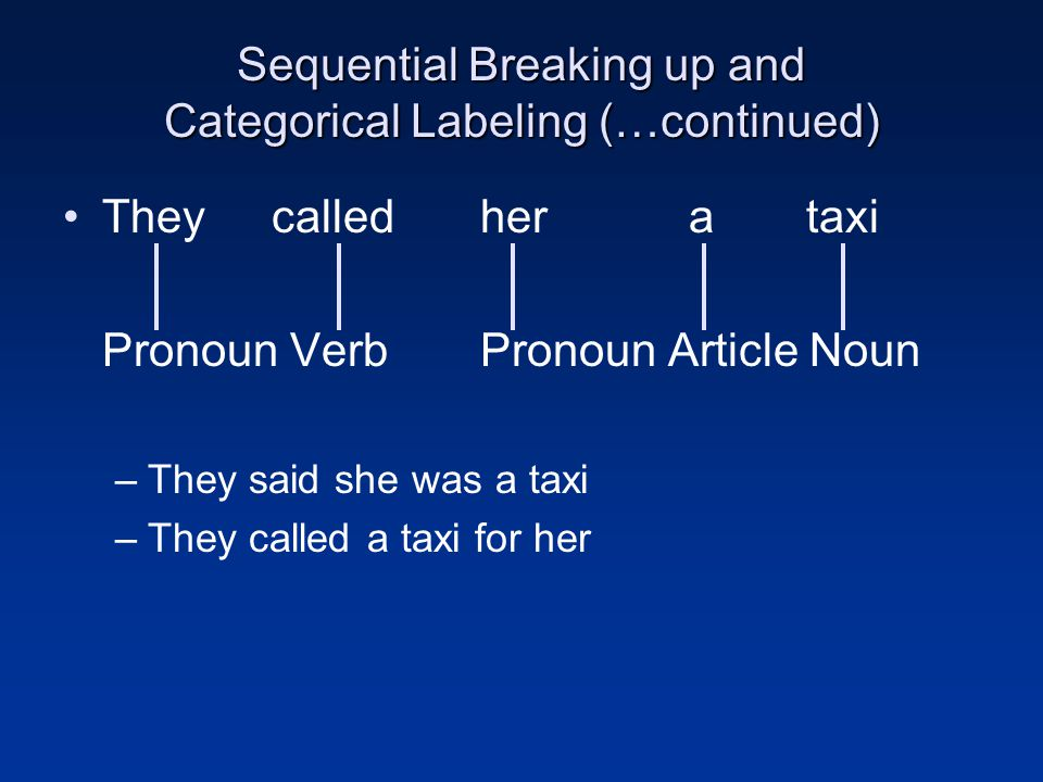 Sequential Breaking up and Categorical Labeling (…continued) They called her a taxi Pronoun Verb Pronoun Article Noun –They said she was a taxi –They