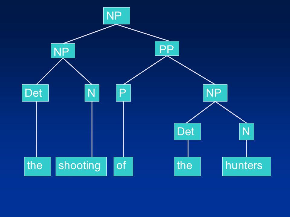 NP the NDet PP PNP DetN shootingofthehunters