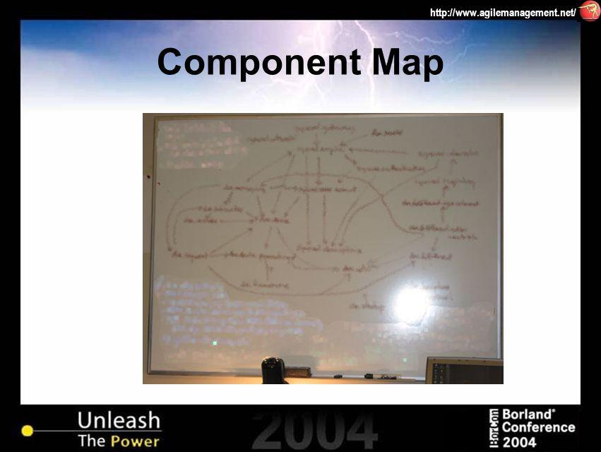 http://www.agilemanagement.net/ Component Map