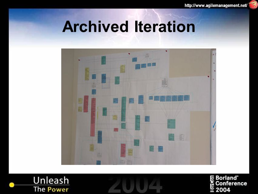 http://www.agilemanagement.net/ Archived Iteration