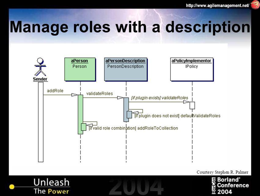 http://www.agilemanagement.net/ Manage roles with a description Courtesy Stephen R. Palmer
