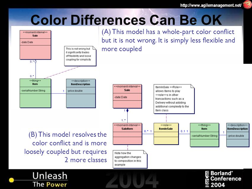 http://www.agilemanagement.net/ Color Differences Can Be OK (A) This model has a whole-part color conflict but it is not wrong. It is simply less flex