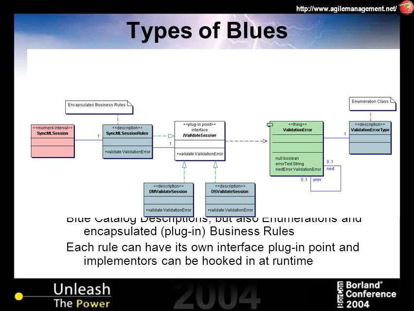 http://www.agilemanagement.net/ Types of Blues Blue Catalog Descriptions, but also Enumerations and encapsulated (plug-in) Business Rules Each rule ca