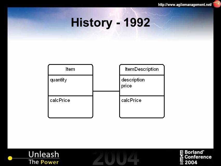 http://www.agilemanagement.net/ History - 1992
