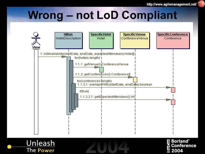 http://www.agilemanagement.net/ Wrong – not LoD Compliant