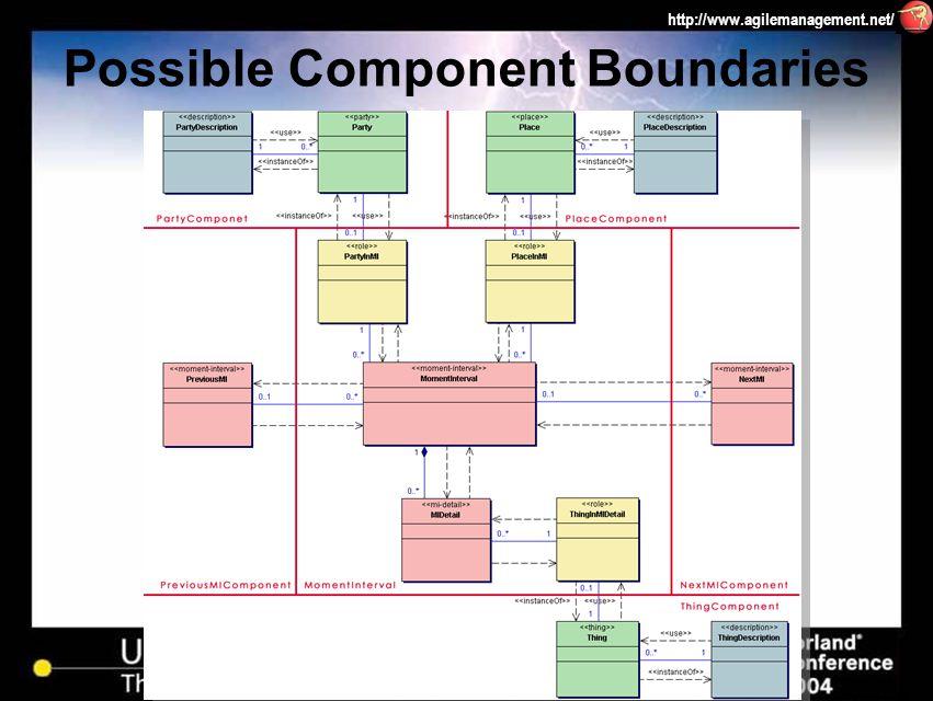 http://www.agilemanagement.net/ Possible Component Boundaries