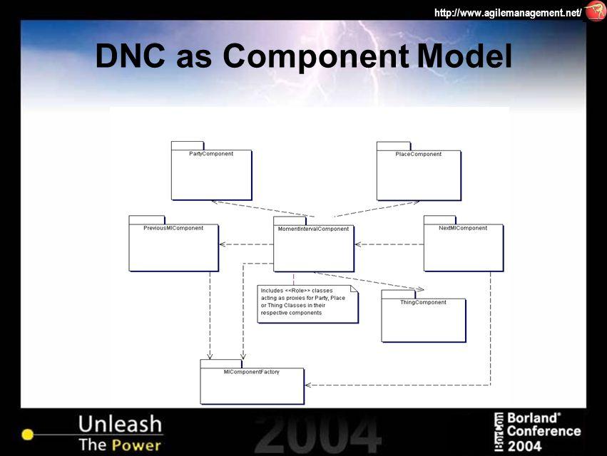 http://www.agilemanagement.net/ DNC as Component Model