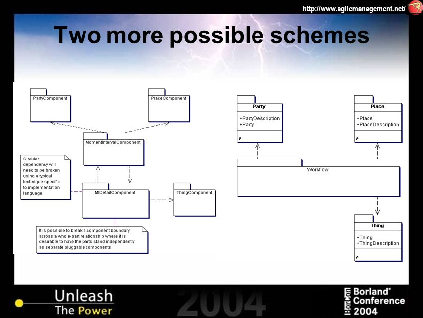 http://www.agilemanagement.net/ Two more possible schemes