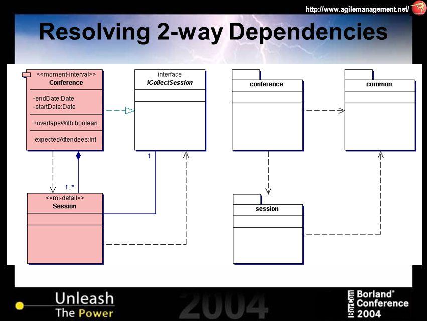 http://www.agilemanagement.net/ Resolving 2-way Dependencies