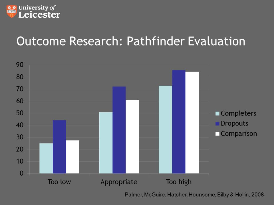 Outcome Research: Pathfinder Evaluation Palmer, McGuire, Hatcher, Hounsome, Bilby & Hollin, 2008