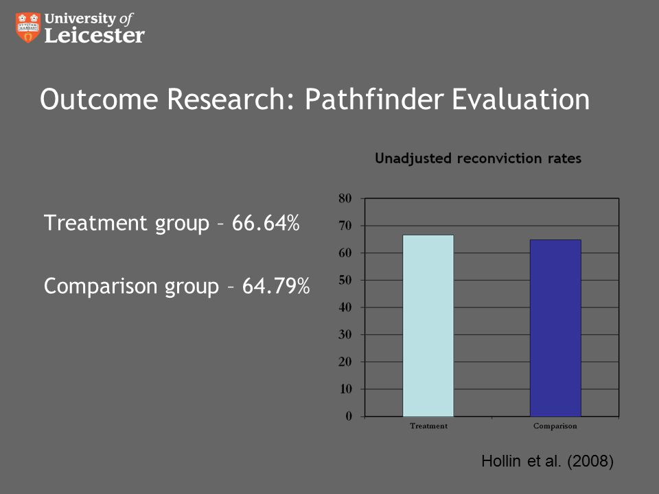 Outcome Research: Pathfinder Evaluation However, early implementation suffered from high levels of attrition from programmes: –28.2% completed –23.3% started but failed to complete (non-completers) –48.5% didn't start (non-starters) Hollin et al.