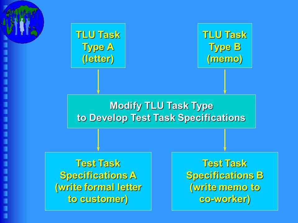 TLU Task Type A (letter) Modify TLU Task Type to Develop Test Task Specifications Test Task Specifications A (write formal letter to customer) TLU Task Type B (memo) Test Task Specifications B (write memo to co-worker)