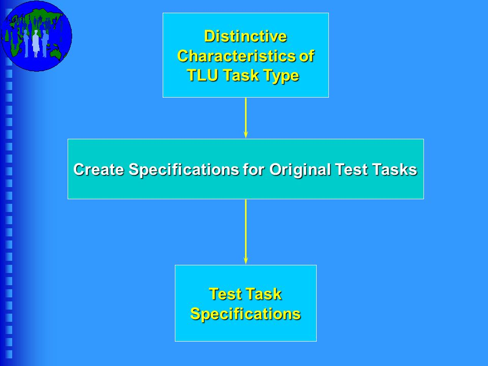 Distinctive Characteristics of TLU Task Type Create Specifications for Original Test Tasks Test Task Specifications