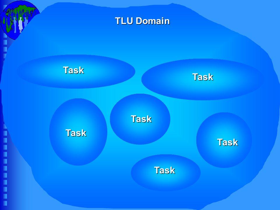 TLU Domain Task Task Task Task Task Task