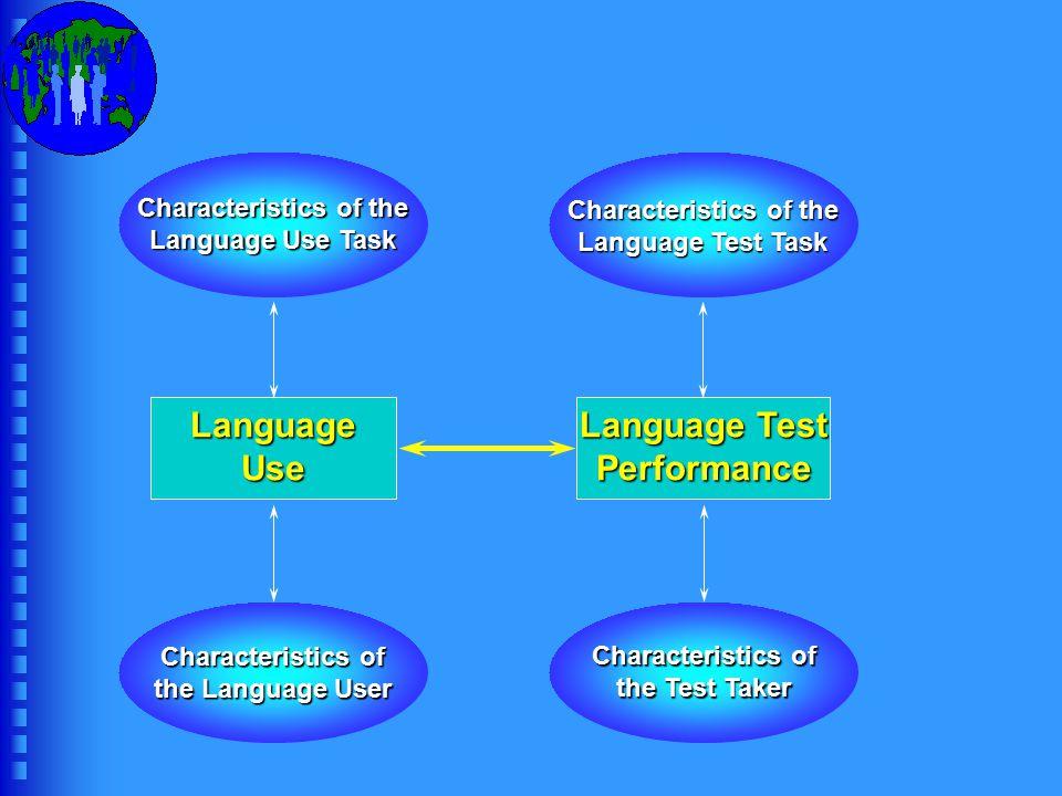 Language Test PerformanceLanguageUse Characteristics of the Language Use Task Characteristics of the Language Test Task Characteristics of the Language User Characteristics of the Test Taker