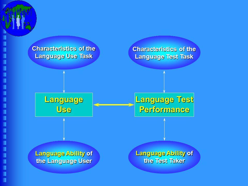 Language Test PerformanceLanguageUse Characteristics of the Language Use Task Characteristics of the Language Test Task Language Ability of the Language User Language Ability of the Test Taker