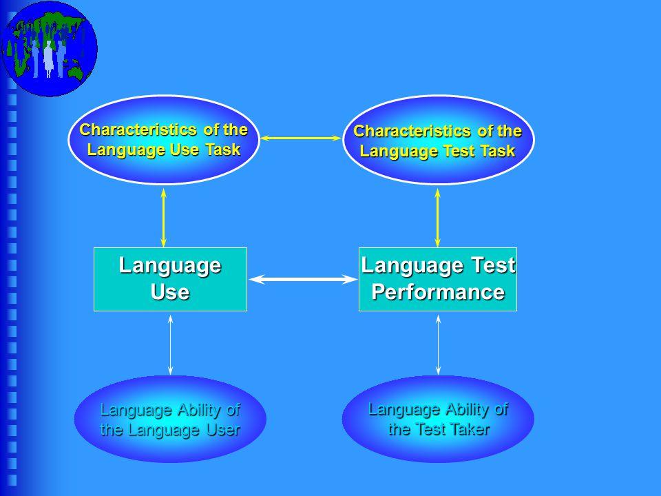 Characteristics of the Language Use Task Language Test PerformanceLanguageUse Language Ability of the Test Taker Language Ability of the Language User Characteristics of the Language Test Task